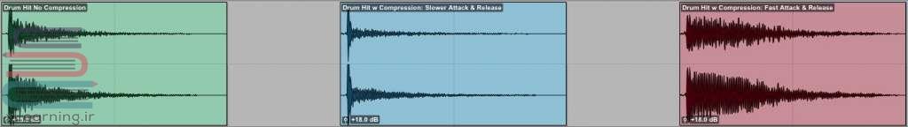 Drum_Compression